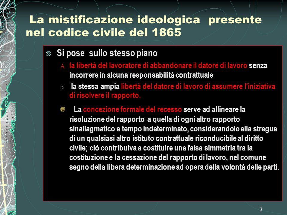 La mistificazione ideologica presente nel codice civile del 1865