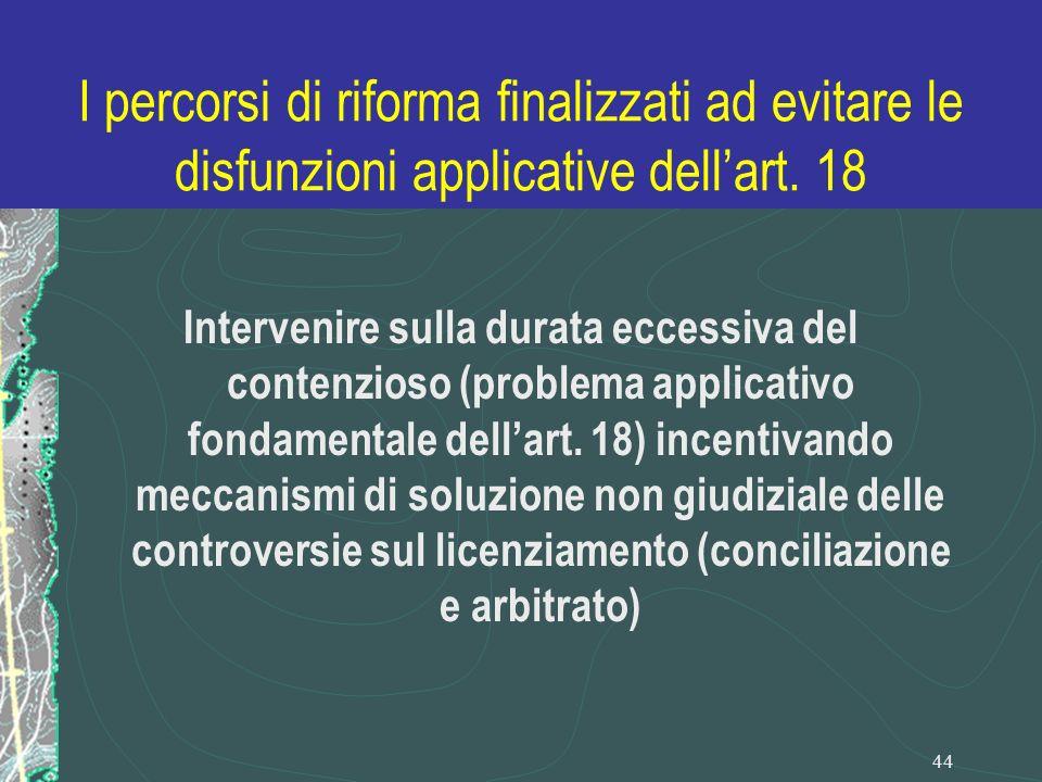 I percorsi di riforma finalizzati ad evitare le disfunzioni applicative dell'art. 18