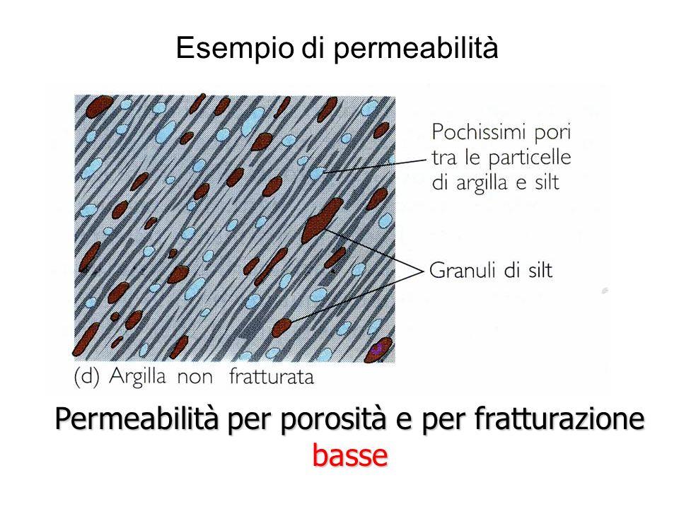 Esempio di permeabilità