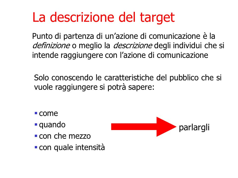 La descrizione del target
