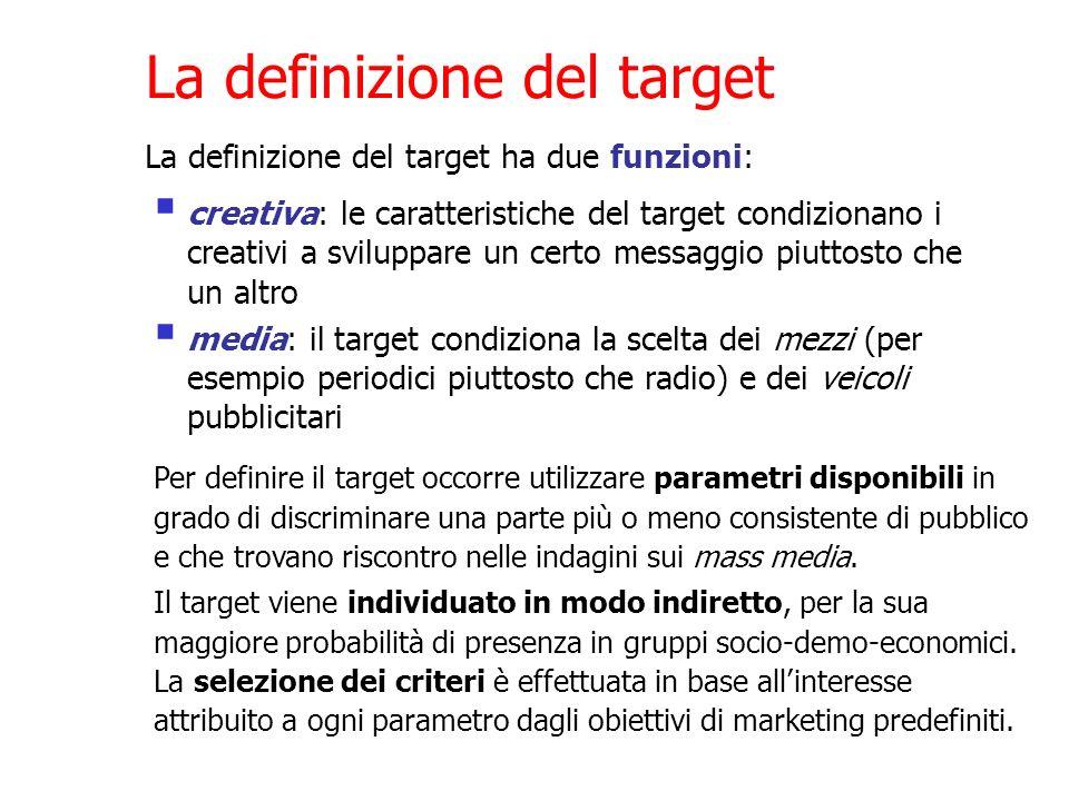 La definizione del target