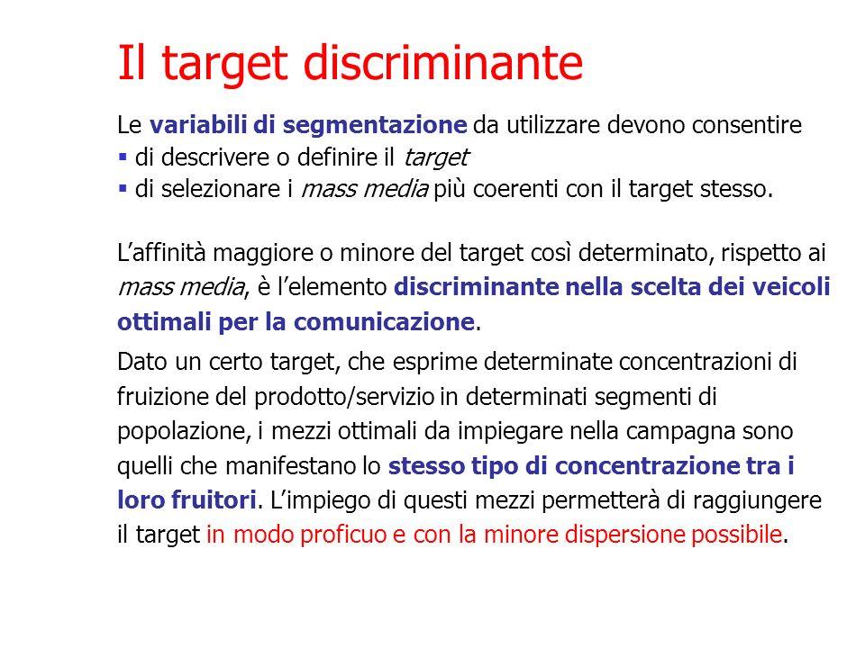 Il target discriminante