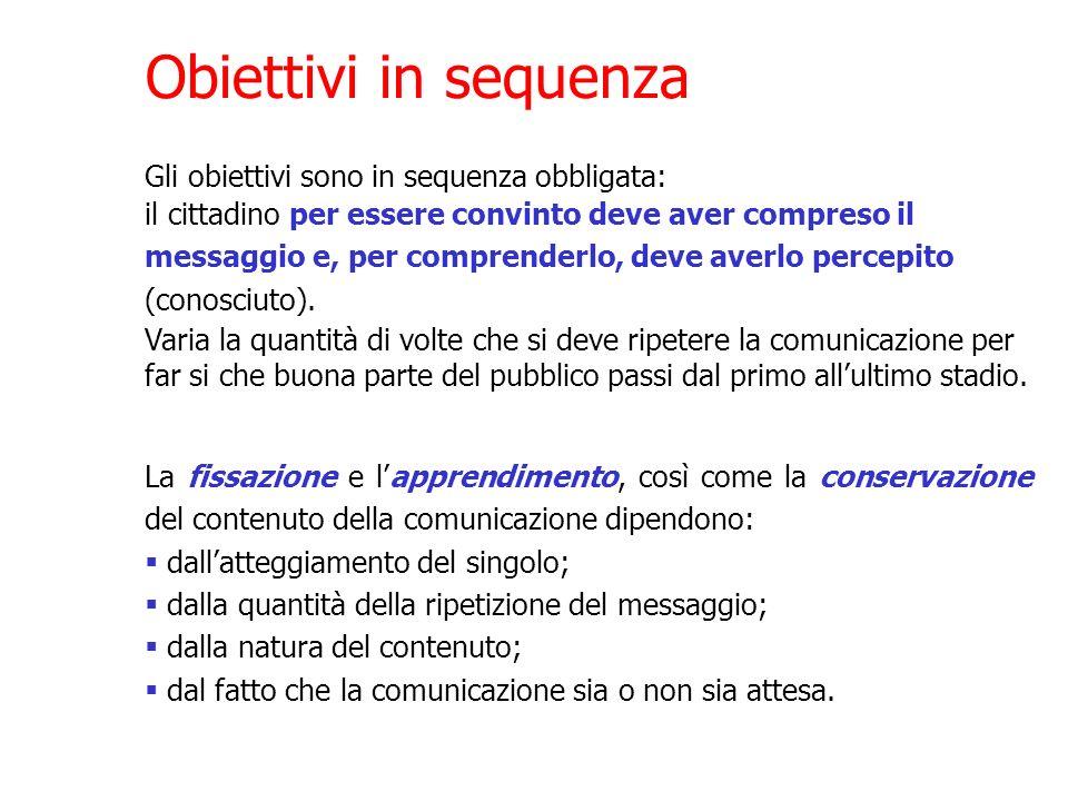 Obiettivi in sequenza Gli obiettivi sono in sequenza obbligata:
