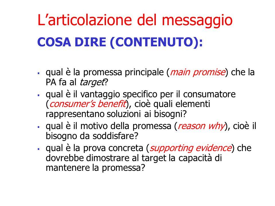 L'articolazione del messaggio