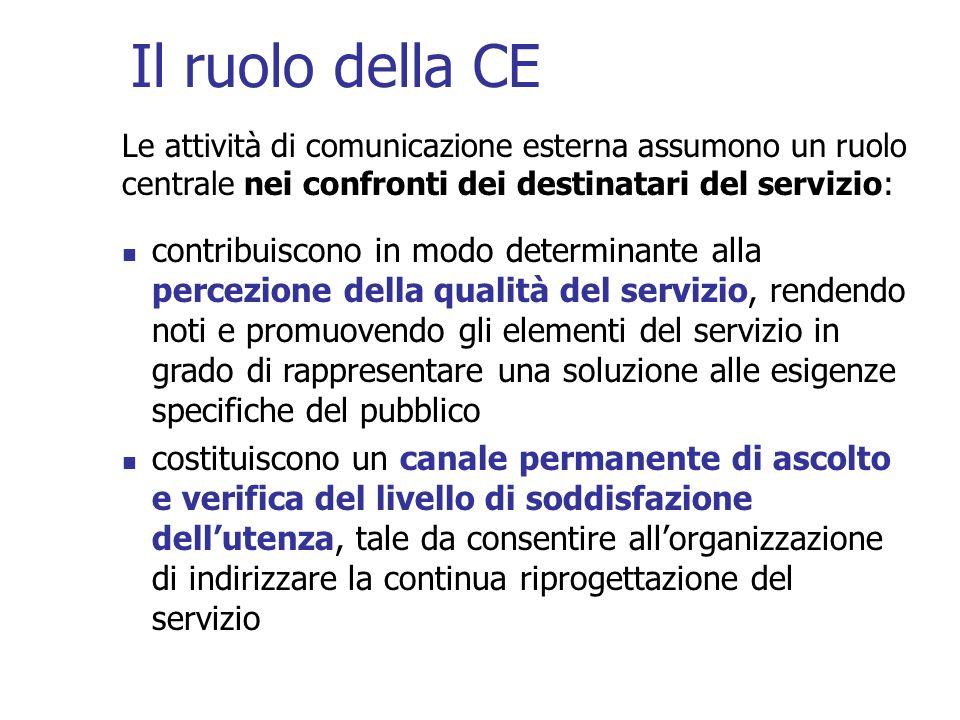 Il ruolo della CE Le attività di comunicazione esterna assumono un ruolo centrale nei confronti dei destinatari del servizio: