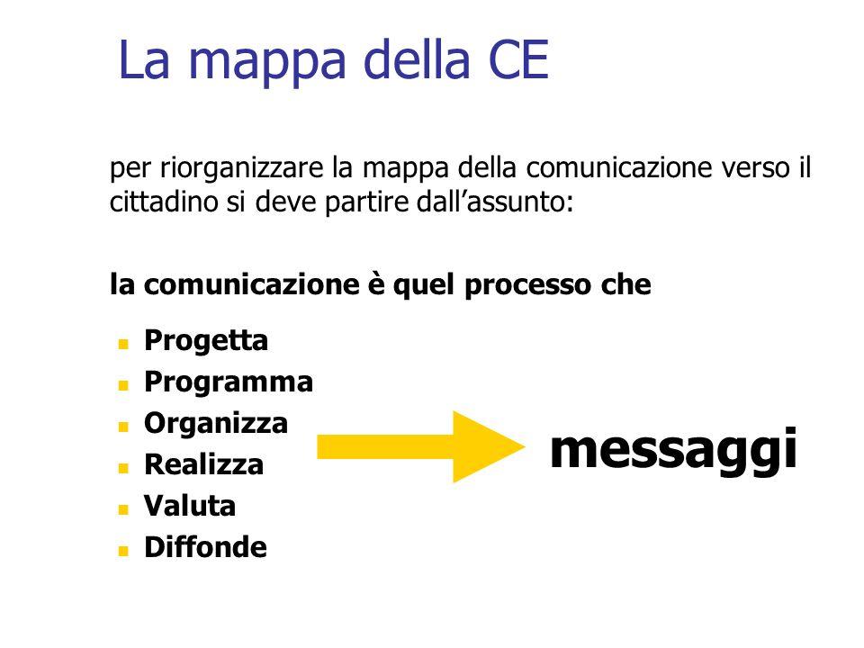 La mappa della CE messaggi