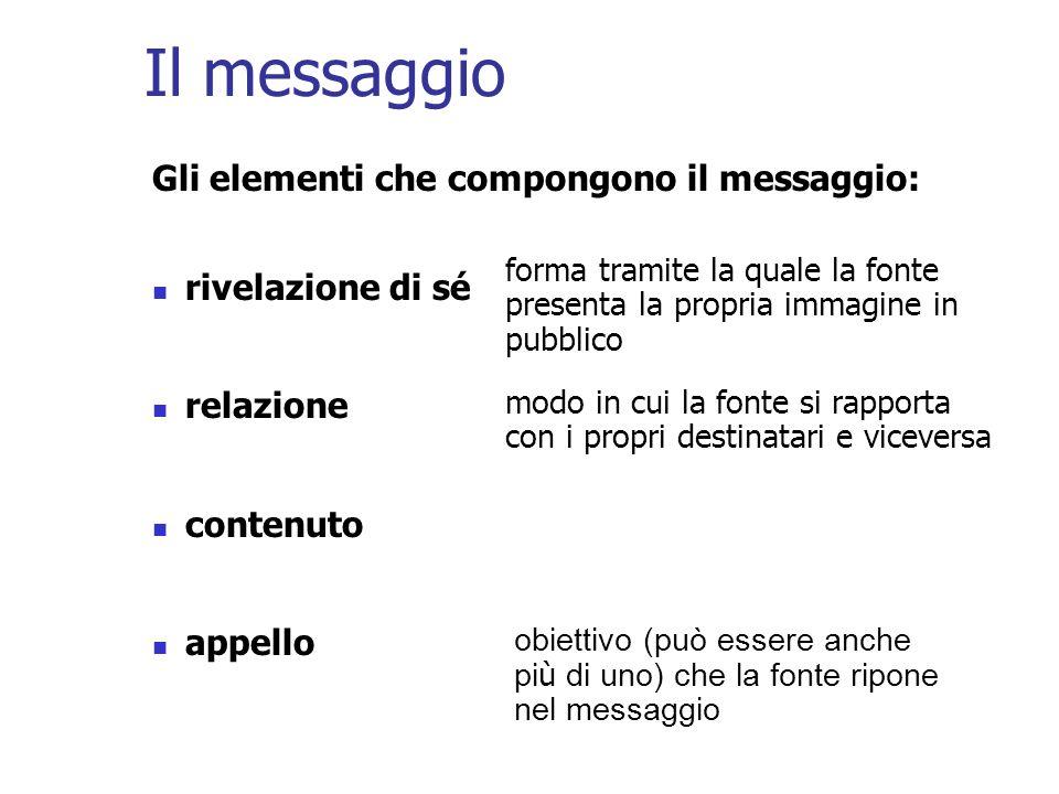 Il messaggio Gli elementi che compongono il messaggio: