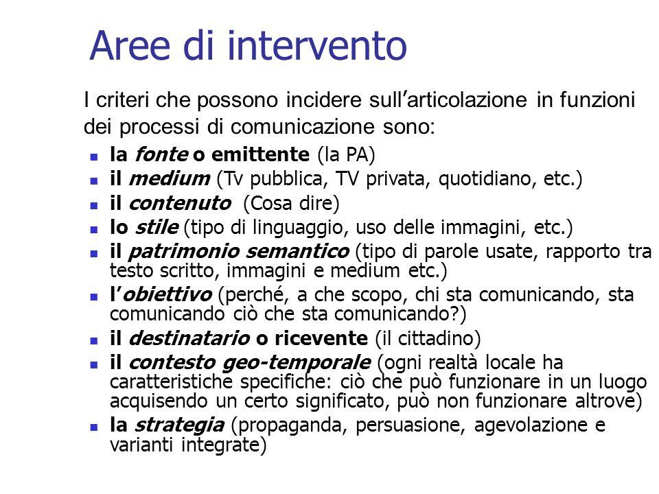 Aree di intervento I criteri che possono incidere sull'articolazione in funzioni dei processi di comunicazione sono: