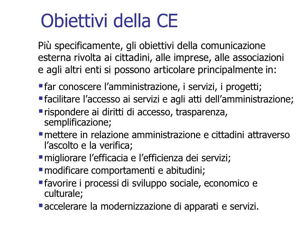 Obiettivi della CE