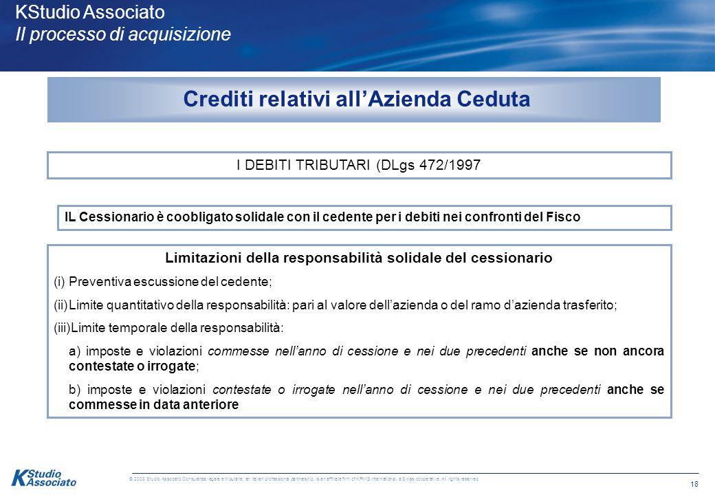 Crediti relativi all'Azienda Ceduta