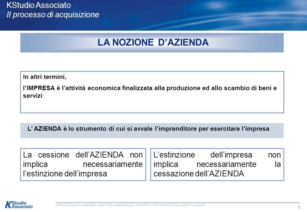 LA NOZIONE D'AZIENDA KStudio Associato Il processo di acquisizione