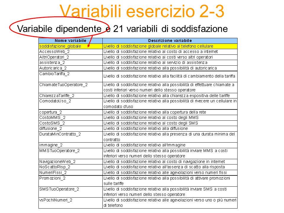 Variabili esercizio 2-3 Variabile dipendente e 21 variabili di soddisfazione