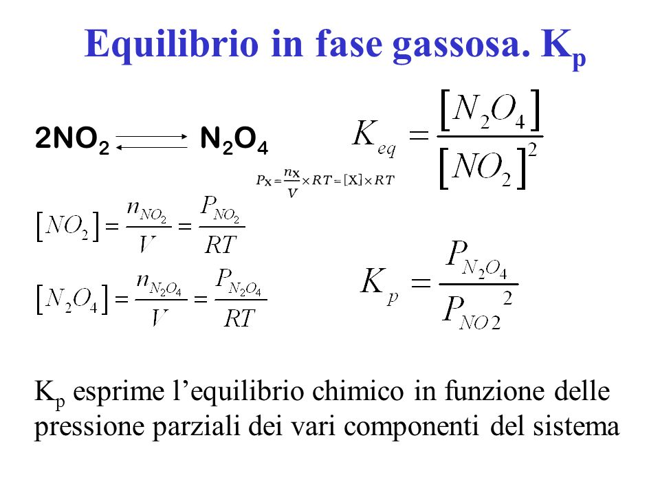 Equilibrio in fase gassosa. Kp