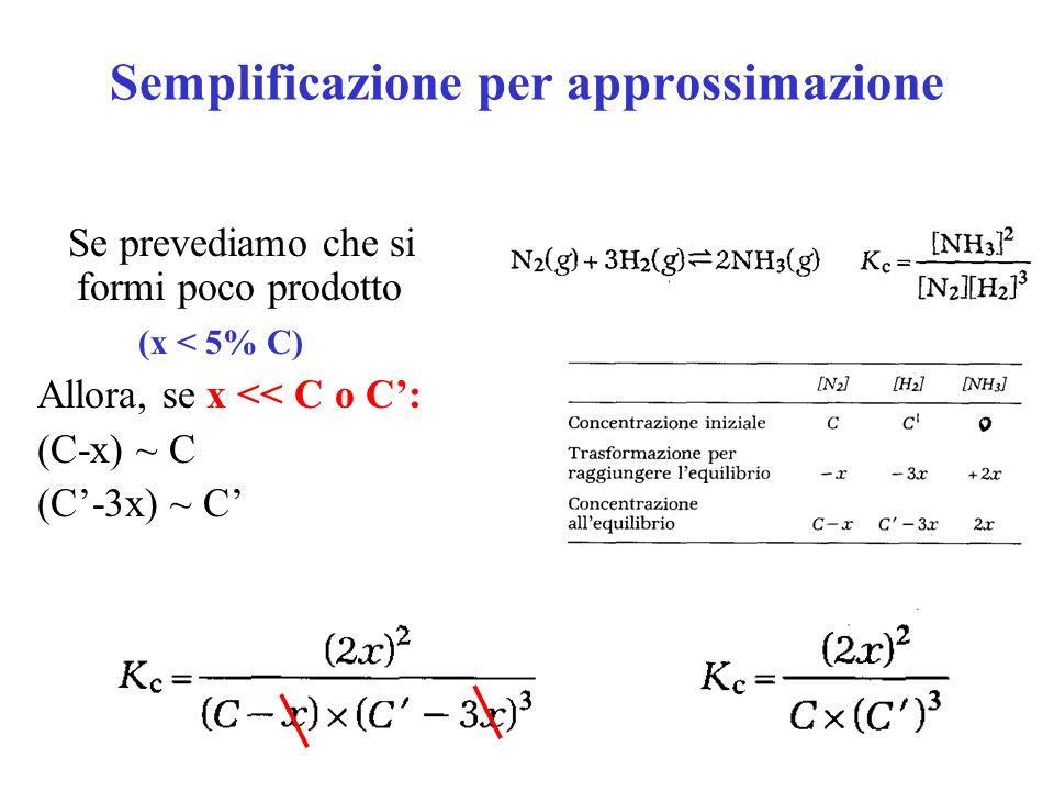 Semplificazione per approssimazione