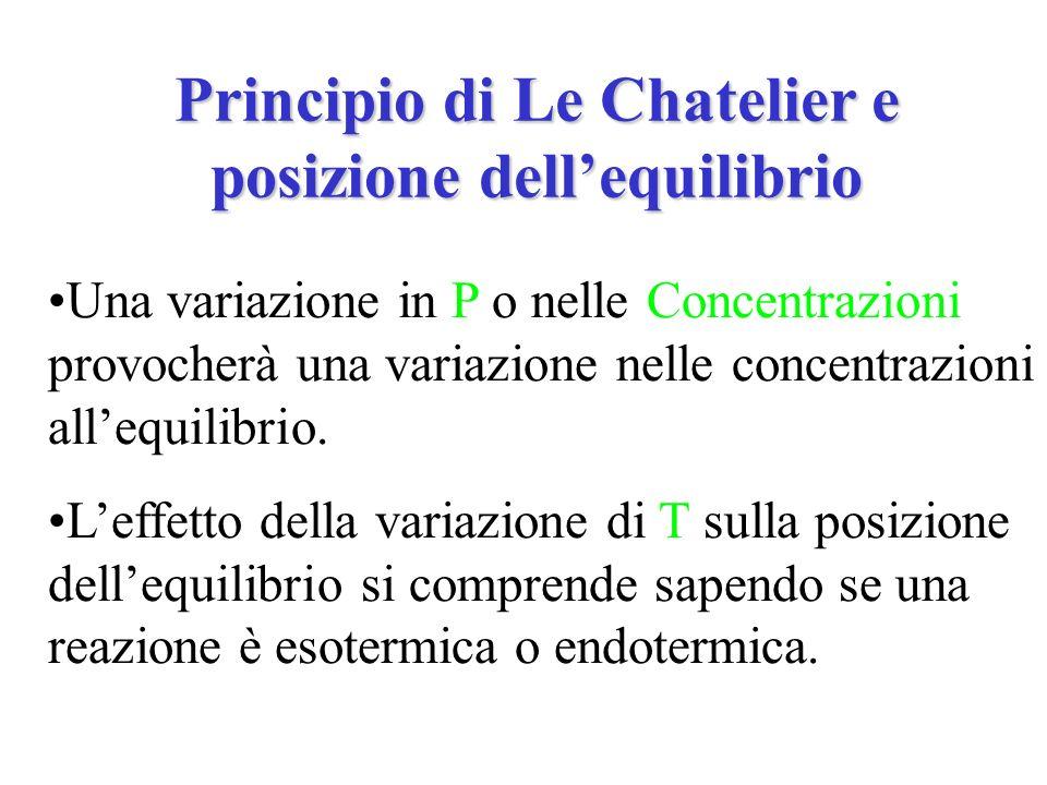 Principio di Le Chatelier e posizione dell'equilibrio