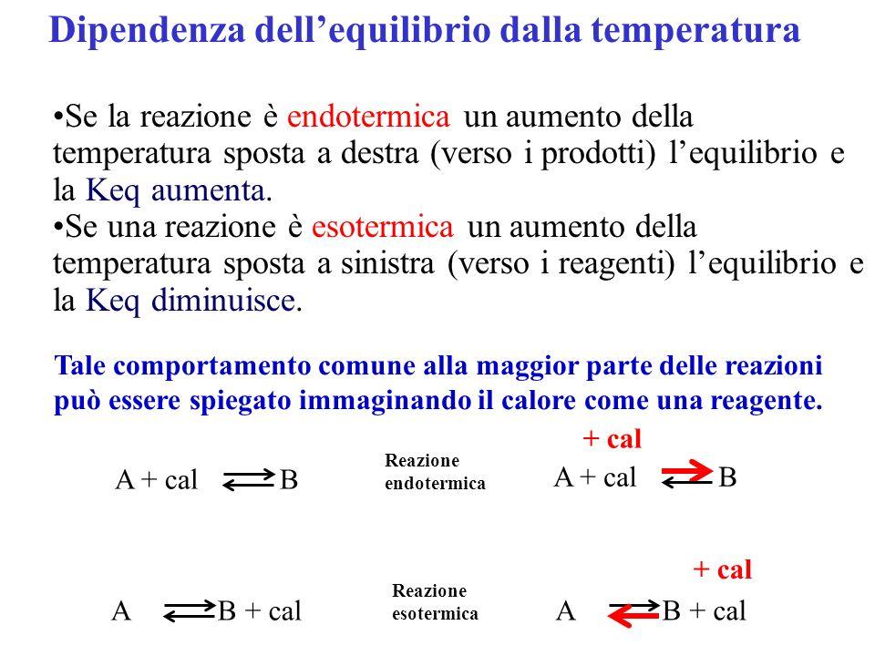 Dipendenza dell'equilibrio dalla temperatura