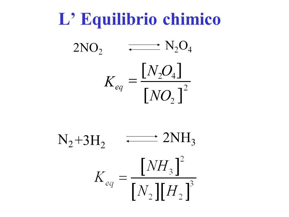 L' Equilibrio chimico 2NO2 N2O4 N2 2NH3 +3H2 [ ] eq N O K NO =