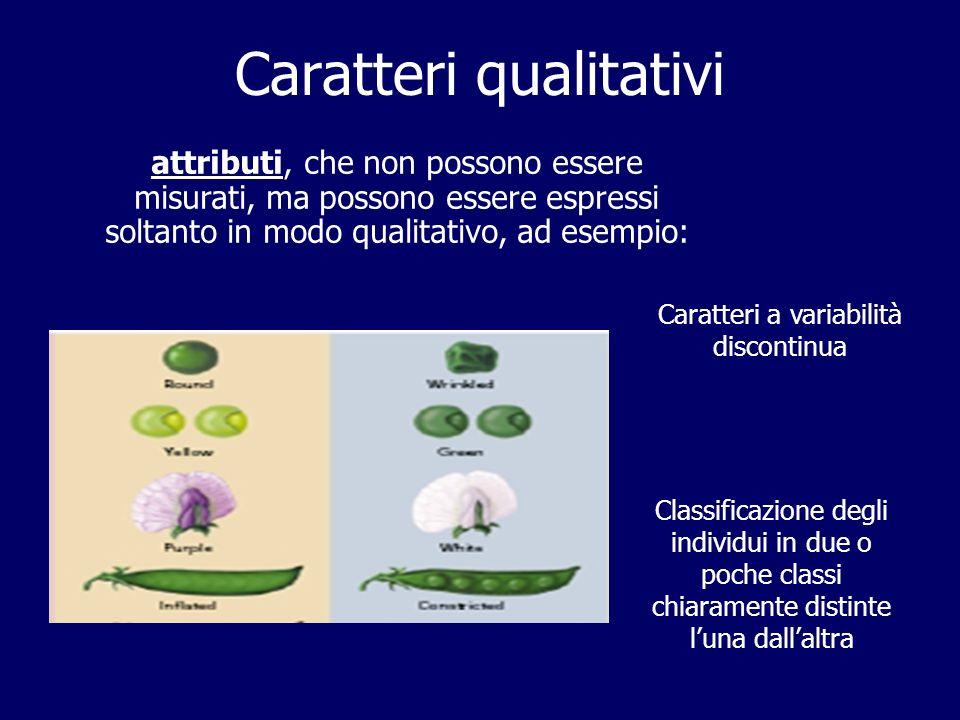 Caratteri qualitativi
