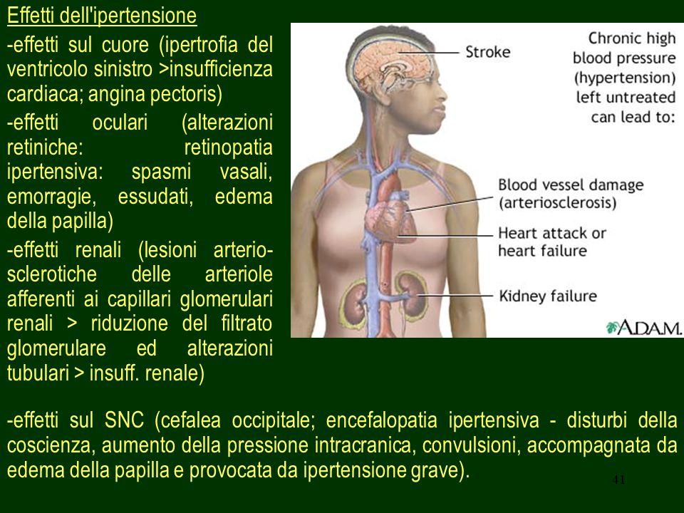 Effetti dell ipertensione