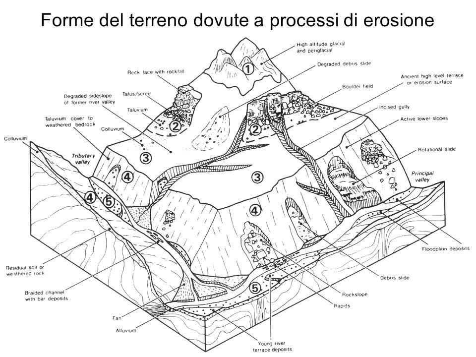 Forme del terreno dovute a processi di erosione