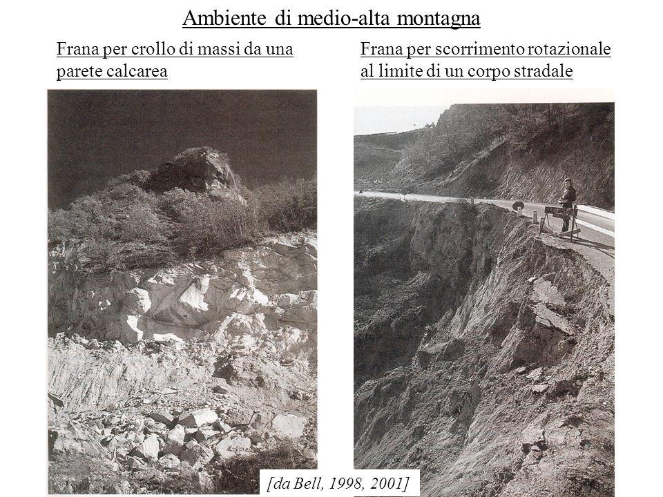 Ambiente di medio-alta montagna