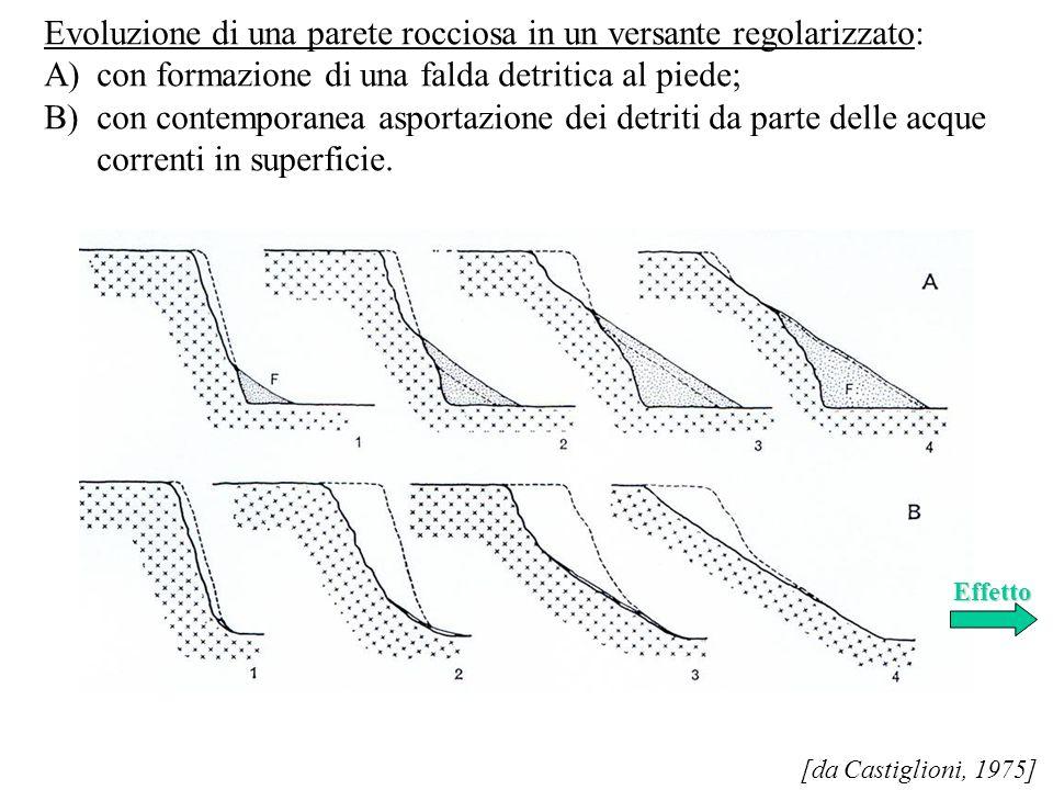 Evoluzione di una parete rocciosa in un versante regolarizzato: