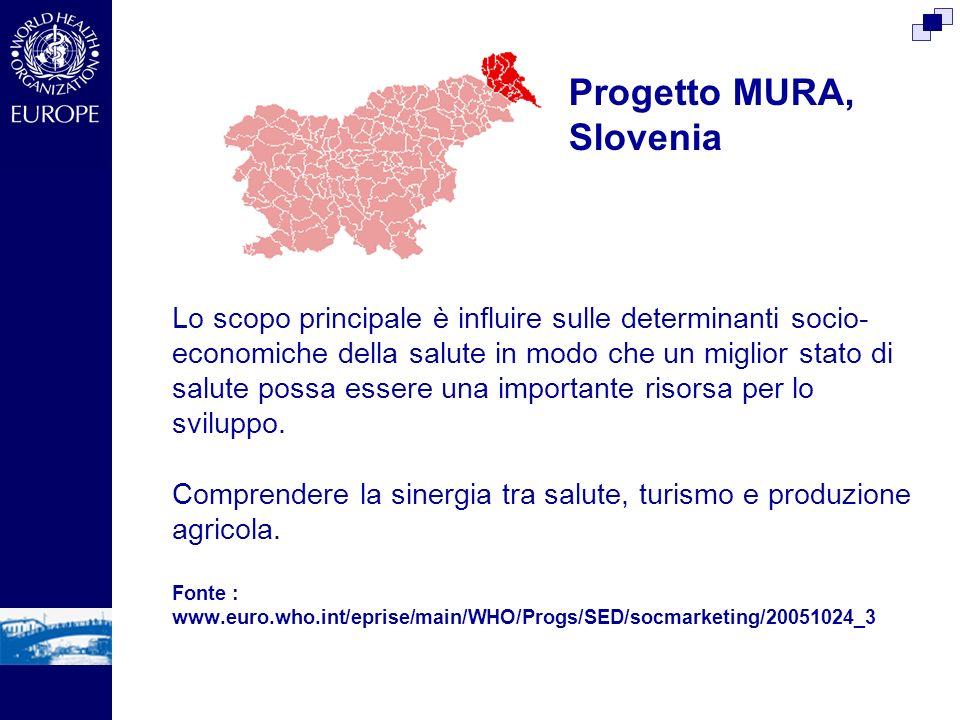 Progetto MURA, Slovenia