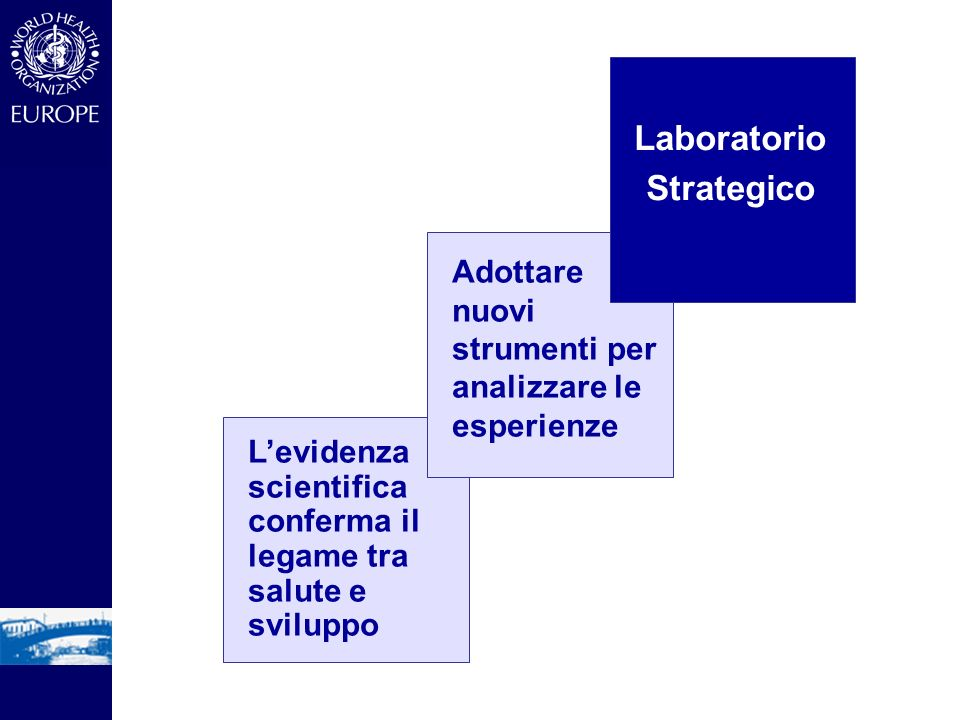 Laboratorio Strategico