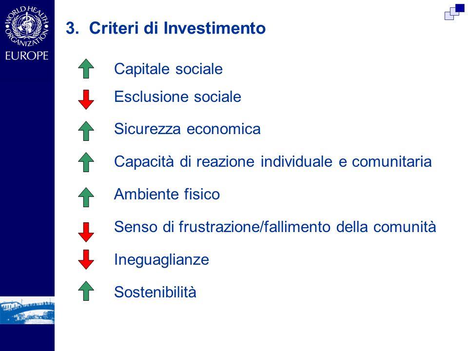 3. Criteri di Investimento