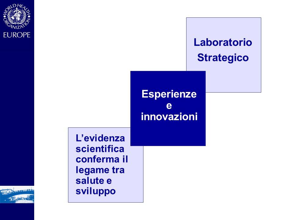 Laboratorio Strategico Esperienze e innovazioni