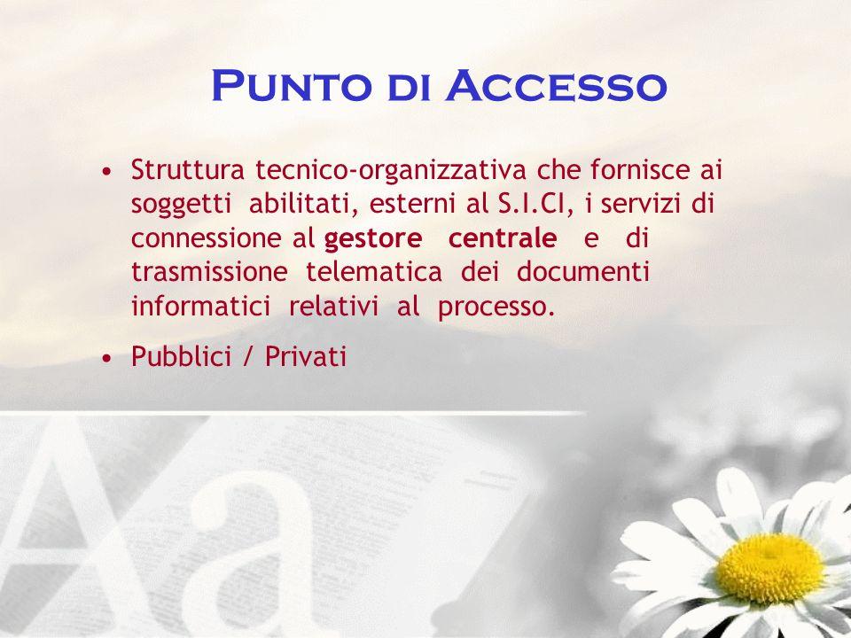 Punto di Accesso