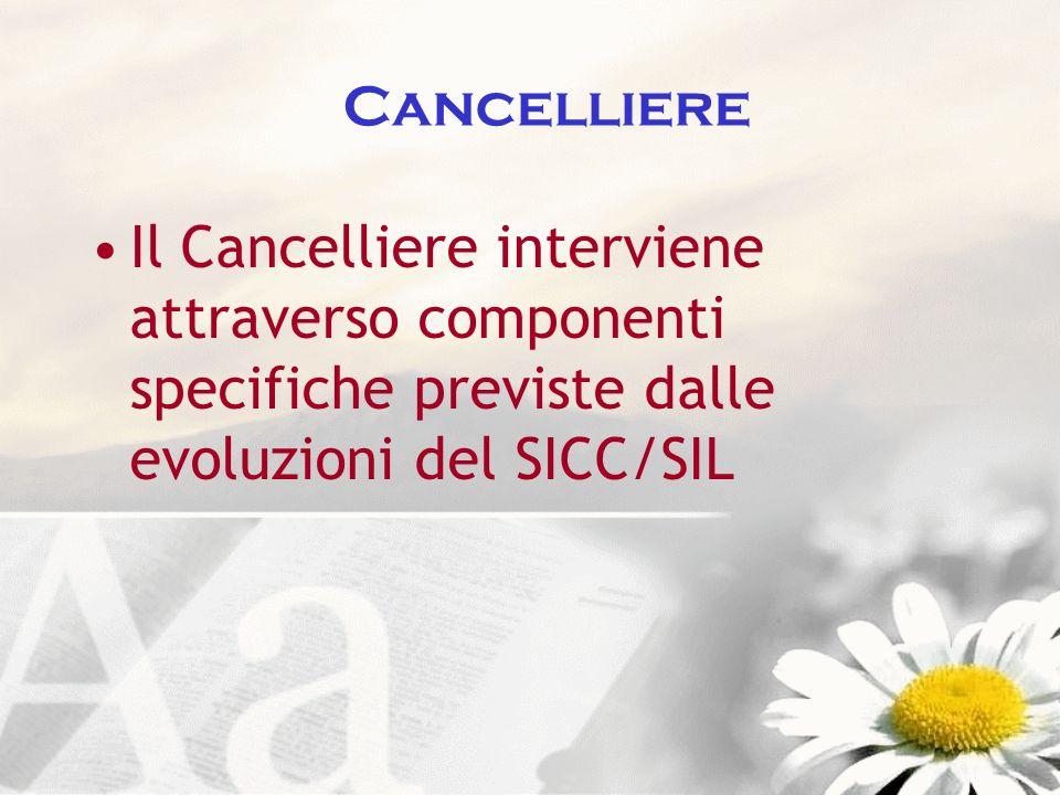 Cancelliere Il Cancelliere interviene attraverso componenti specifiche previste dalle evoluzioni del SICC/SIL.
