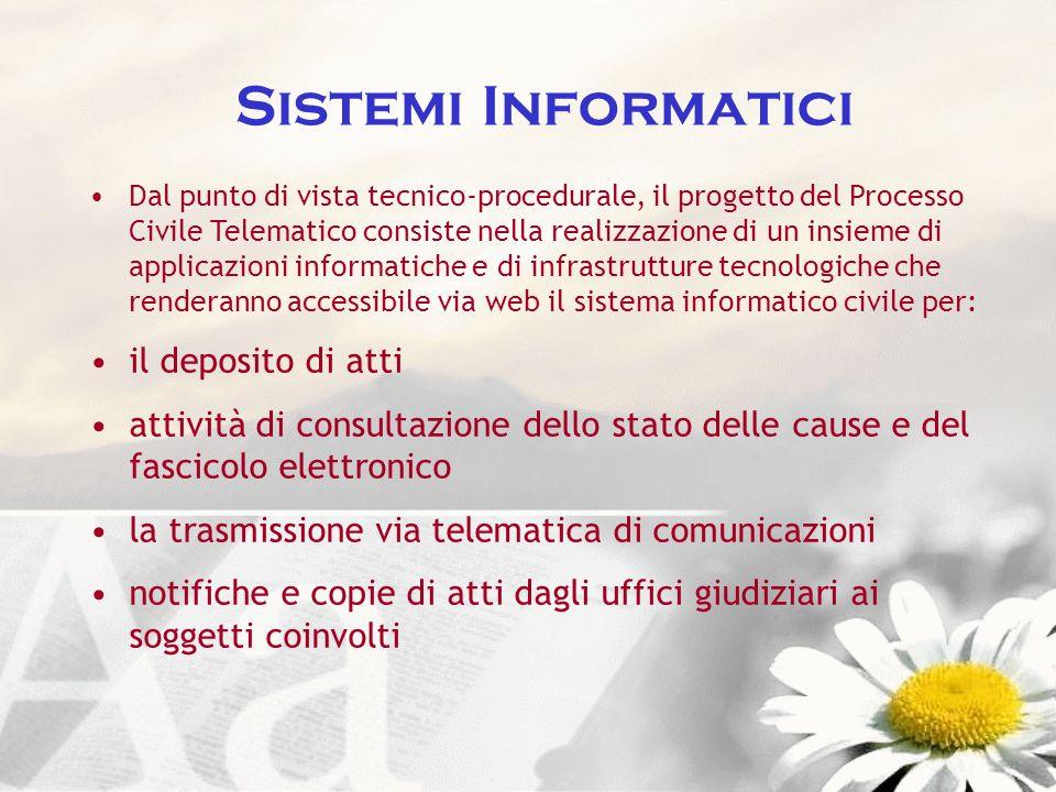 Sistemi Informatici il deposito di atti