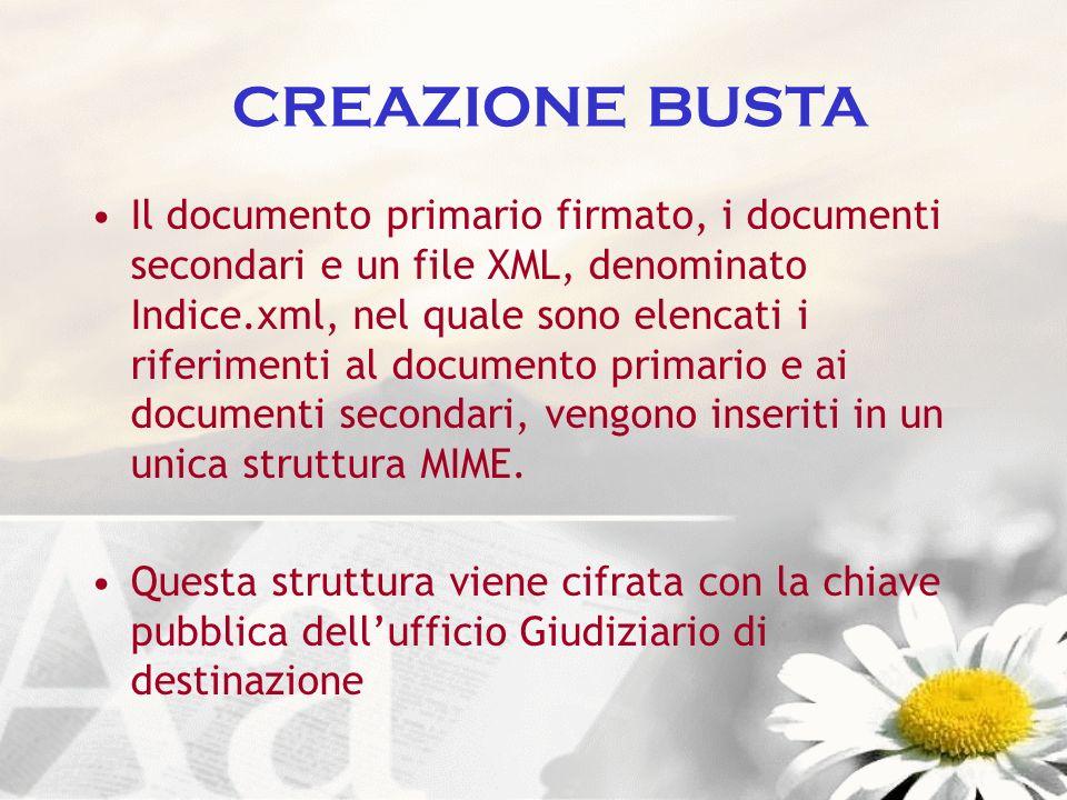 CREAZIONE BUSTA