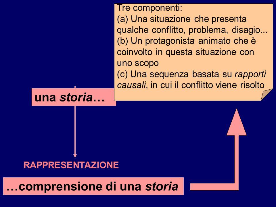 …comprensione di una storia