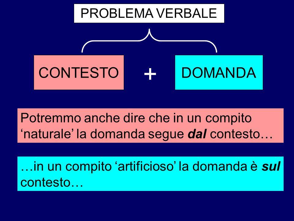 + CONTESTO DOMANDA PROBLEMA VERBALE