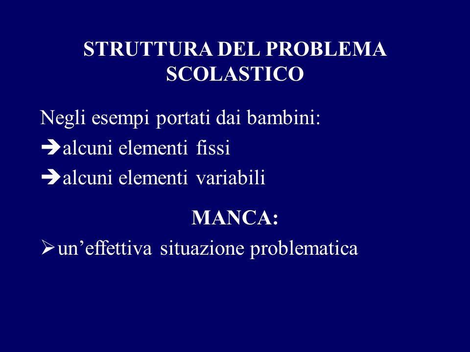 STRUTTURA DEL PROBLEMA SCOLASTICO