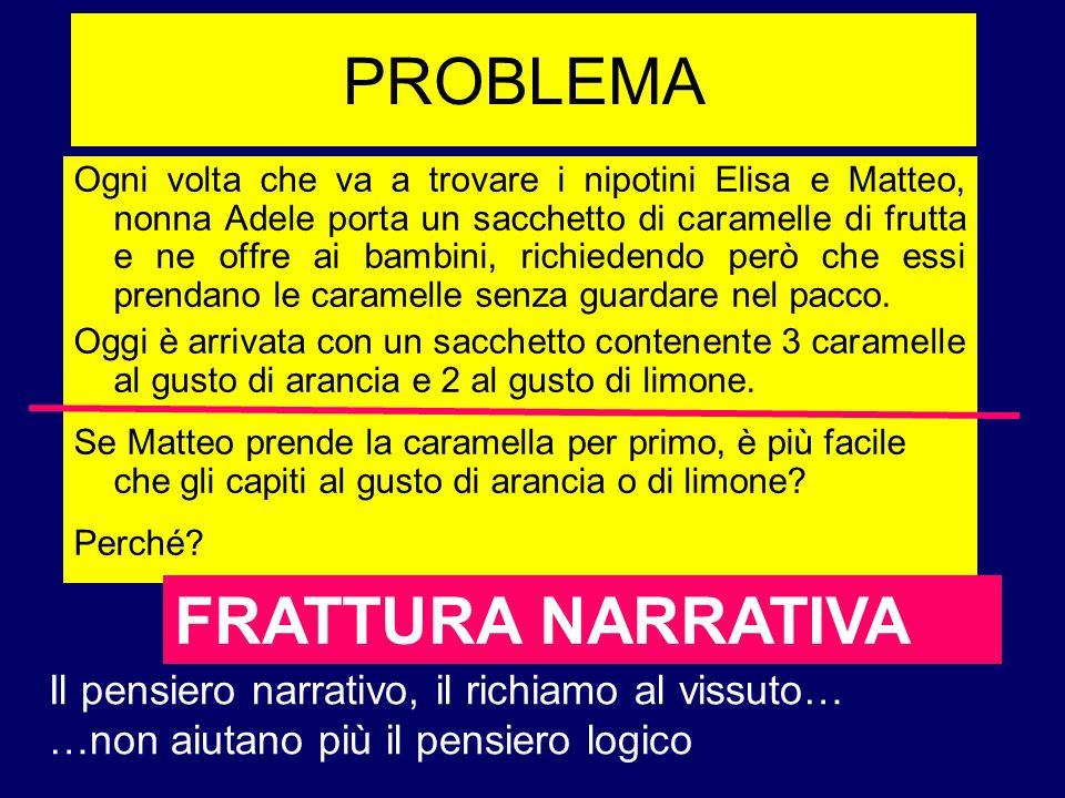 PROBLEMA FRATTURA NARRATIVA