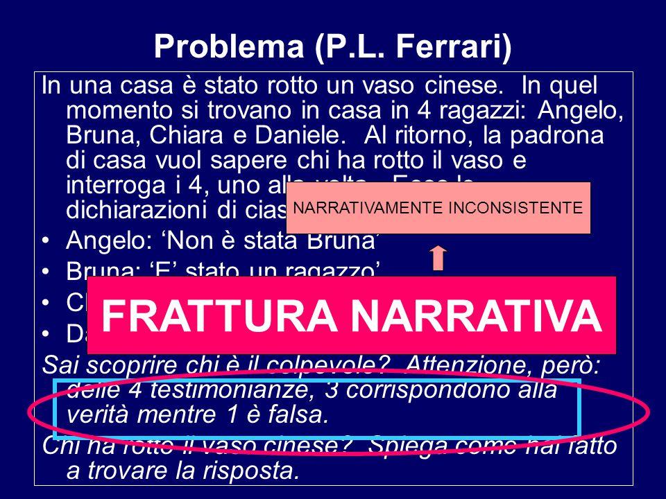 FRATTURA NARRATIVA Problema (P.L. Ferrari)