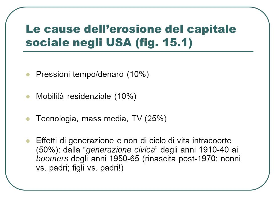Le cause dell'erosione del capitale sociale negli USA (fig. 15.1)