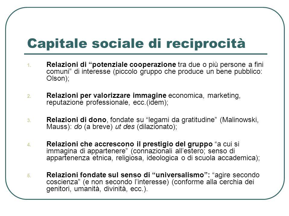 Capitale sociale di reciprocità