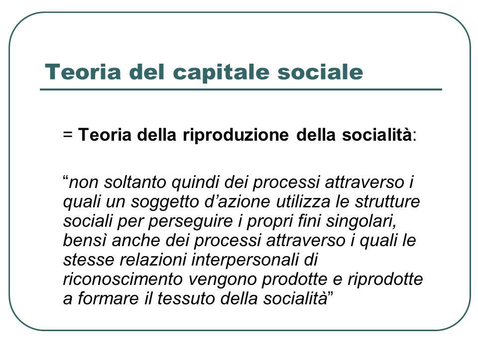 Teoria del capitale sociale