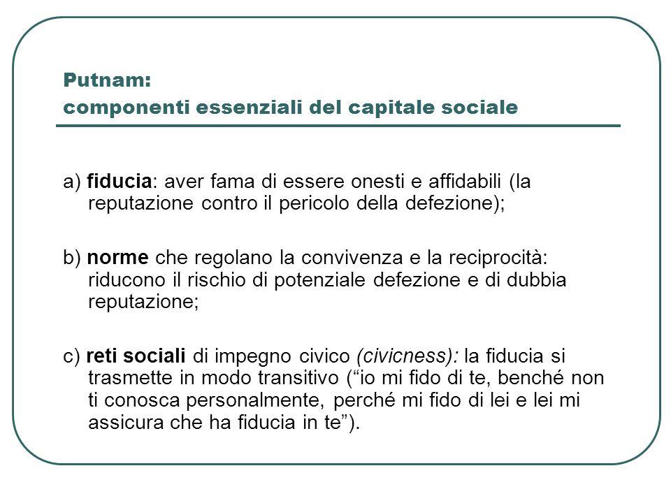 Putnam: componenti essenziali del capitale sociale