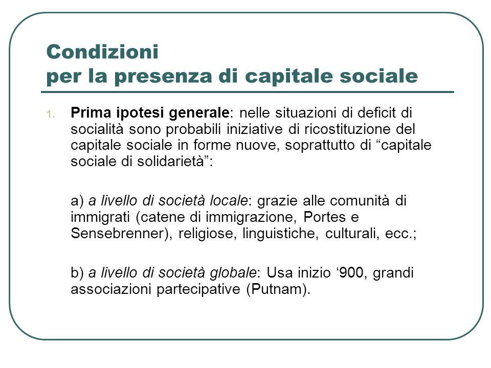 Condizioni per la presenza di capitale sociale