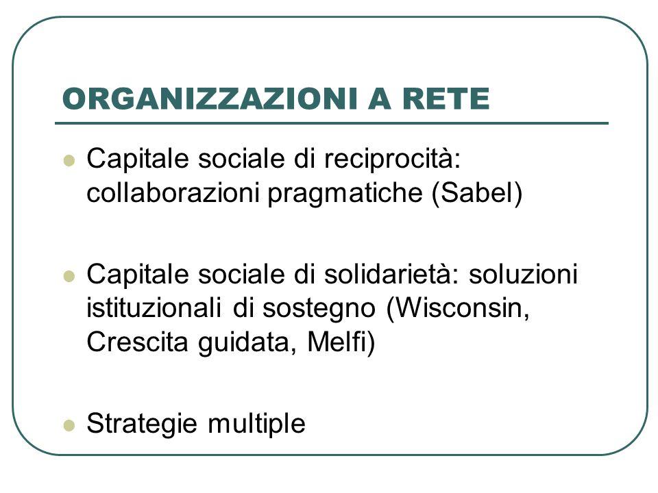 ORGANIZZAZIONI A RETE Capitale sociale di reciprocità: collaborazioni pragmatiche (Sabel)