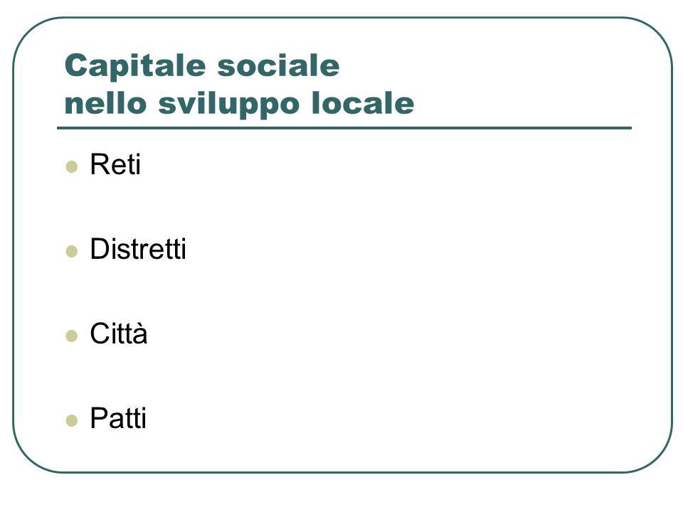 Capitale sociale nello sviluppo locale
