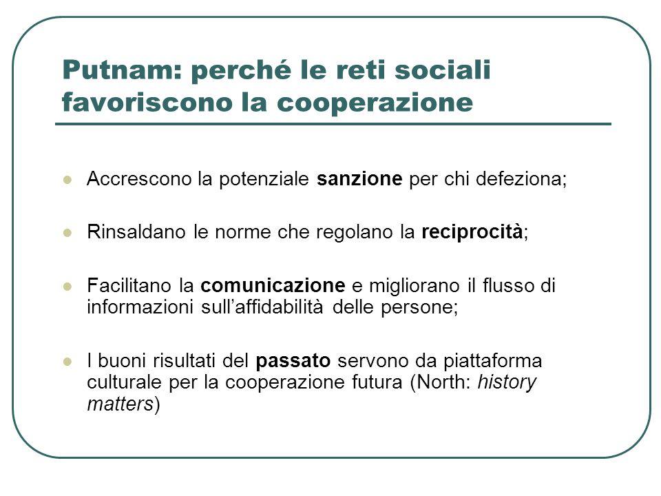 Putnam: perché le reti sociali favoriscono la cooperazione