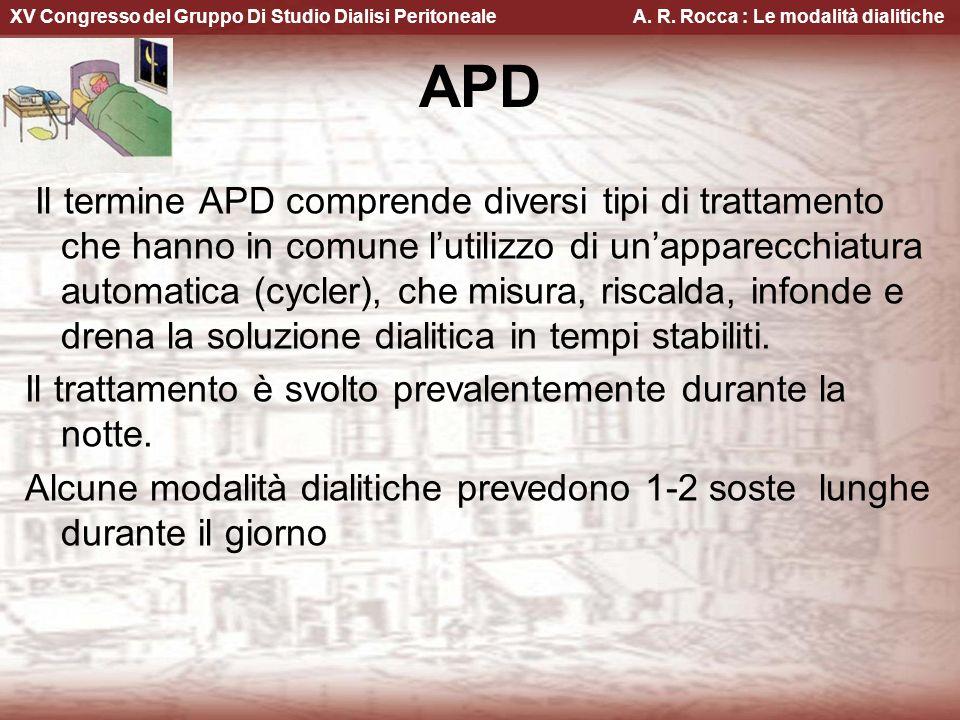 XV Congresso del Gruppo Di Studio Dialisi Peritoneale A. R