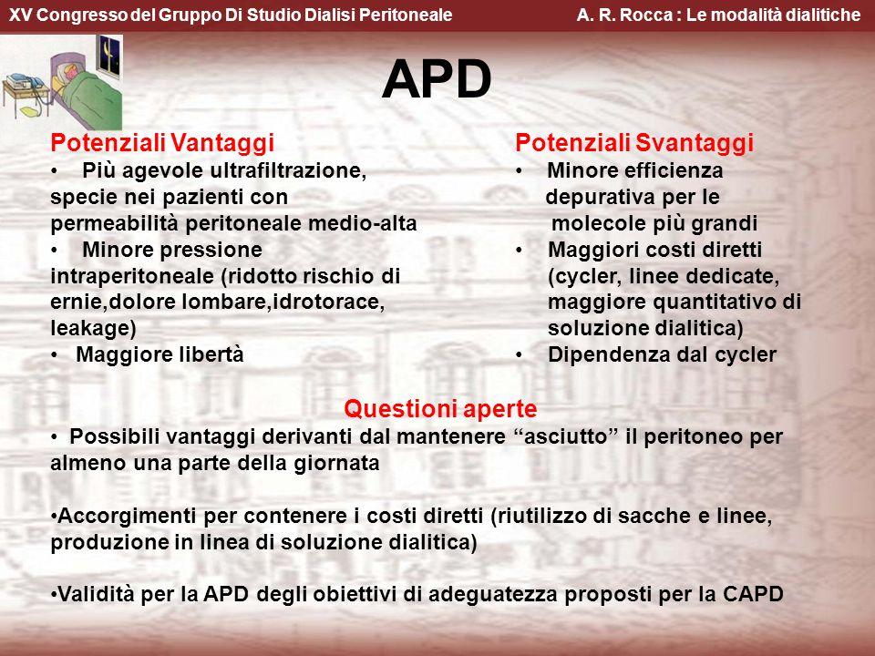 APD Potenziali Vantaggi Potenziali Svantaggi Questioni aperte