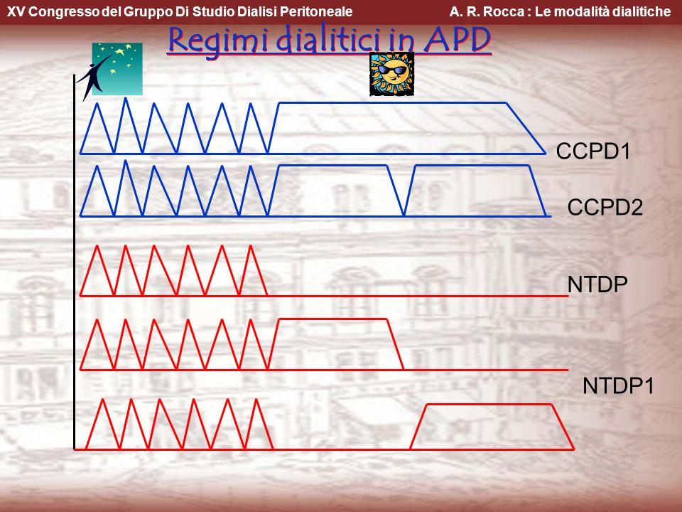 Regimi dialitici in APD